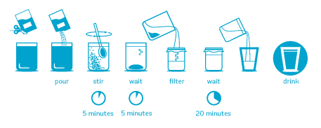 Process of using P&G water purifying packets