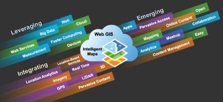 Web GIS intelligent maps