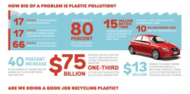 How do you solve a problem like plastic pollution?