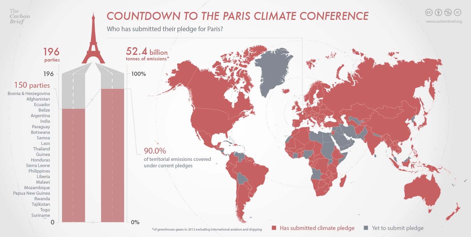 Can nations reach a strong agreement at COP 21? | Ensia
