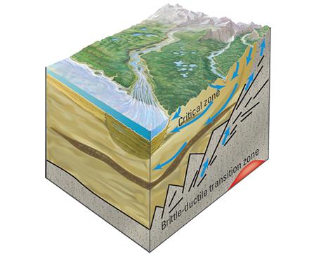 EarthCube Digital Crust