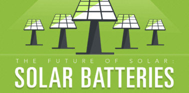 Can battery technology keep up with solar energy's bright future?