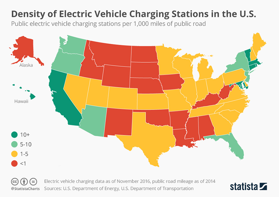 Density of electric vehicle charging stations in the U.S.