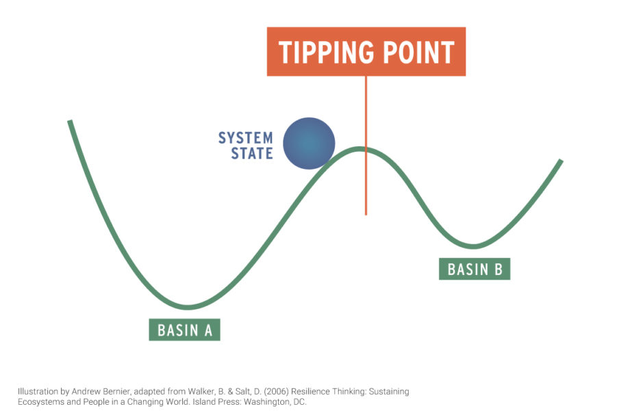 tipping point illustration