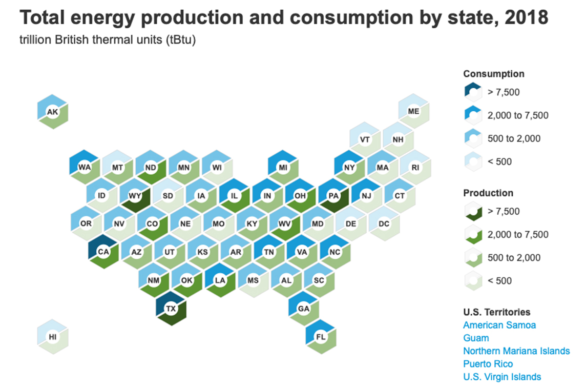 map showing total energy production and consumption by state in 2018